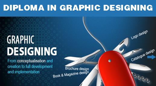 graphics Designing Training