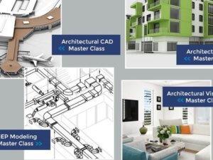 architecure training
